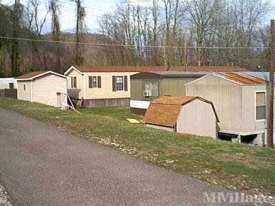 Mobile Home Park in Cabin Creek WV